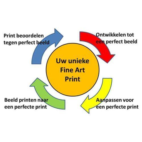 Prep4Print ; Fine Art Printing Specialist